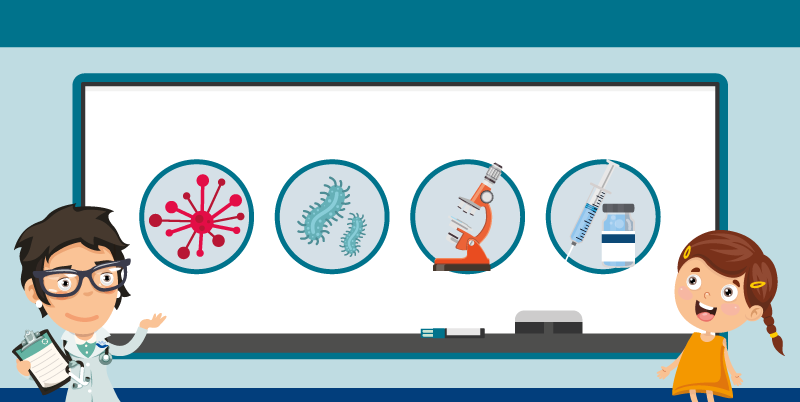 Ce să alegi pastile pentru viermi - Metoda de tratament a papilomelor